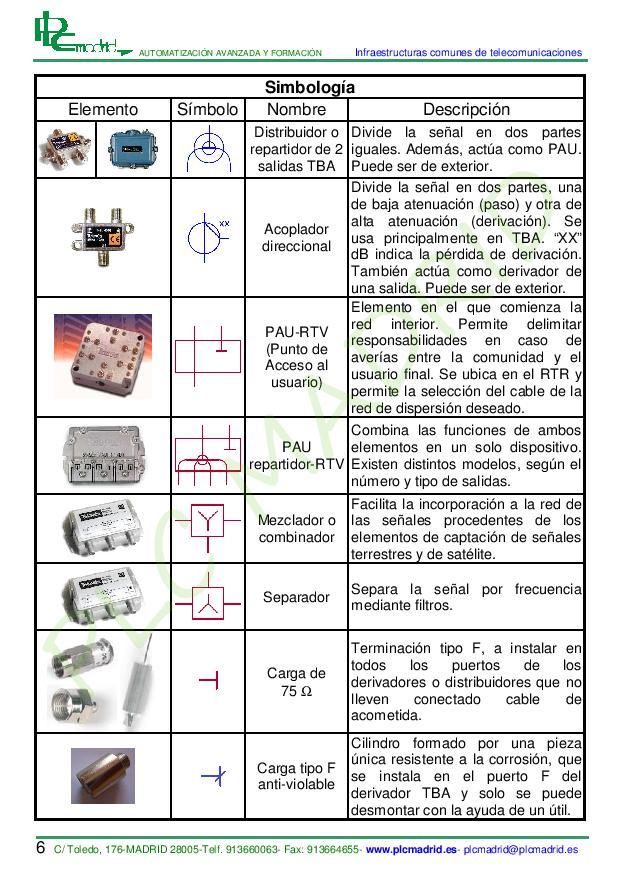 https://www.plcmadrid.es/wp-content/uploads/MT-ICT-page-008.jpg