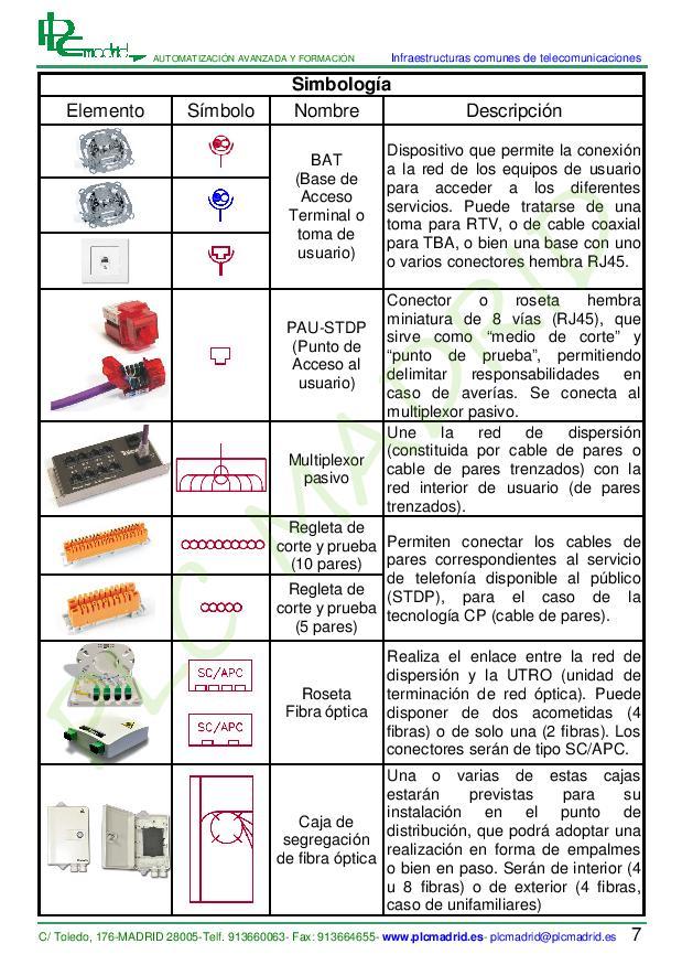 https://www.plcmadrid.es/wp-content/uploads/MT-ICT-page-009.jpg