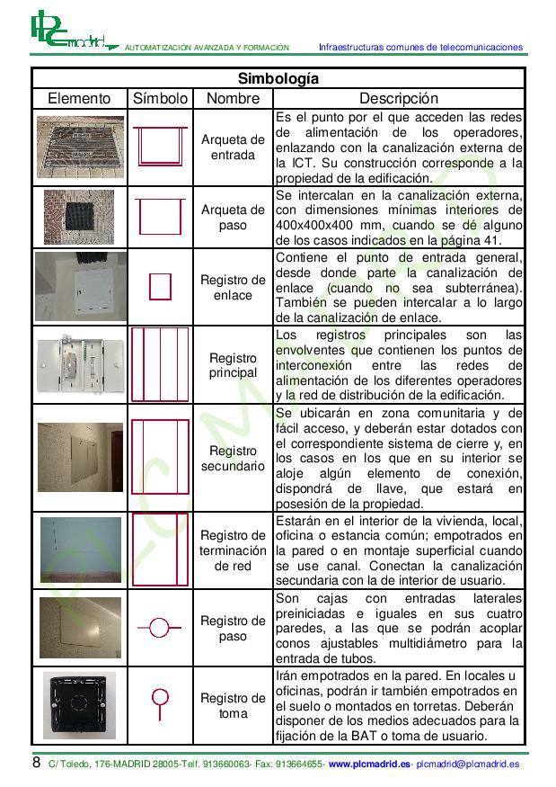 https://www.plcmadrid.es/wp-content/uploads/MT-ICT-page-010.jpg