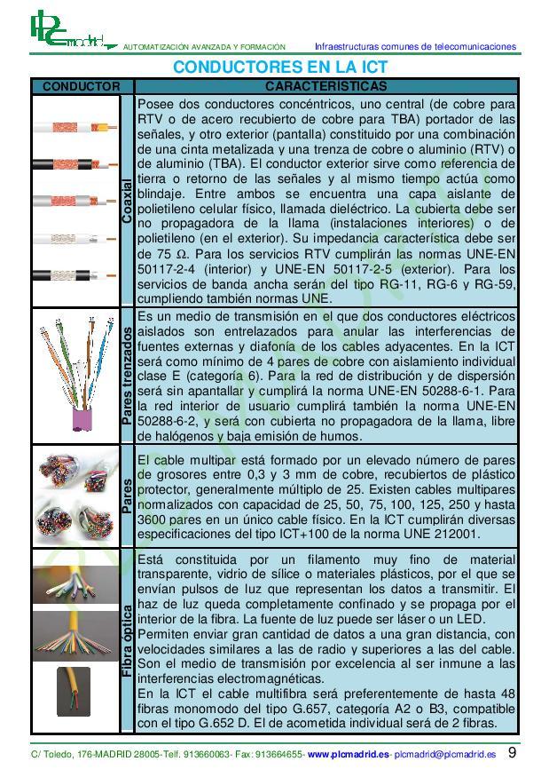 https://www.plcmadrid.es/wp-content/uploads/MT-ICT-page-011.jpg