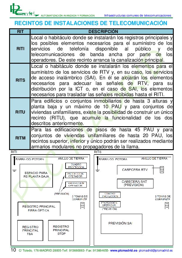 https://www.plcmadrid.es/wp-content/uploads/MT-ICT-page-012.jpg