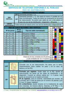 https://www.plcmadrid.es/wp-content/uploads/MT-ICT-page-029-212x300.jpg