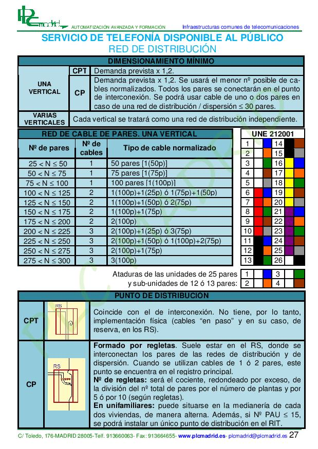 https://www.plcmadrid.es/wp-content/uploads/MT-ICT-page-029.jpg