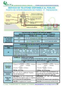https://www.plcmadrid.es/wp-content/uploads/MT-ICT-page-031-212x300.jpg