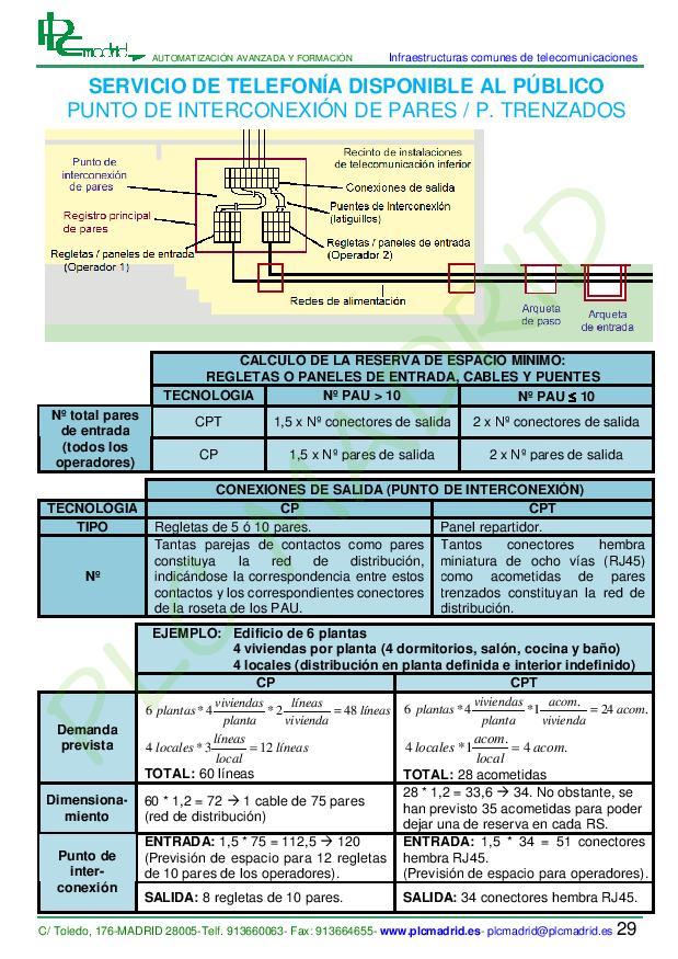 https://www.plcmadrid.es/wp-content/uploads/MT-ICT-page-031.jpg