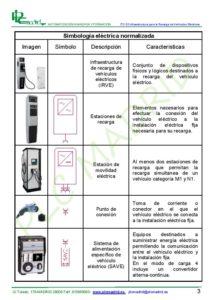 https://www.plcmadrid.es/wp-content/uploads/MT-IRVE-page-005-213x300.jpg