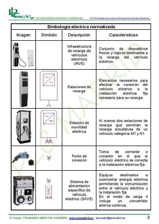 https://www.plcmadrid.es/wp-content/uploads/MT-IRVE-page-005.jpg