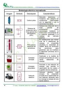 https://www.plcmadrid.es/wp-content/uploads/MT-IRVE-page-006-min-213x300.jpg