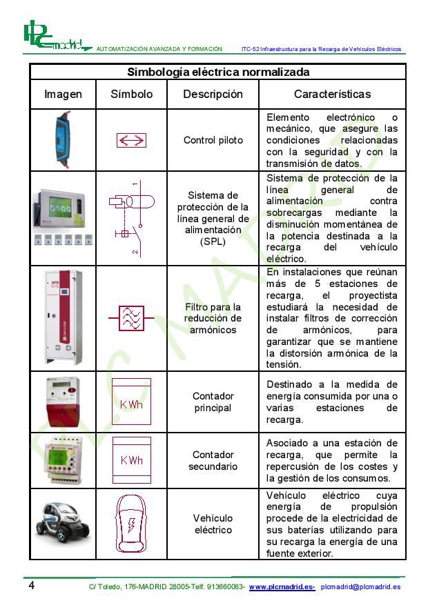 https://www.plcmadrid.es/wp-content/uploads/MT-IRVE-page-006.jpg