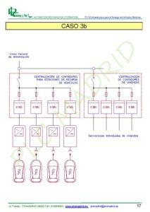 https://www.plcmadrid.es/wp-content/uploads/MT-IRVE-page-019-213x300.jpg
