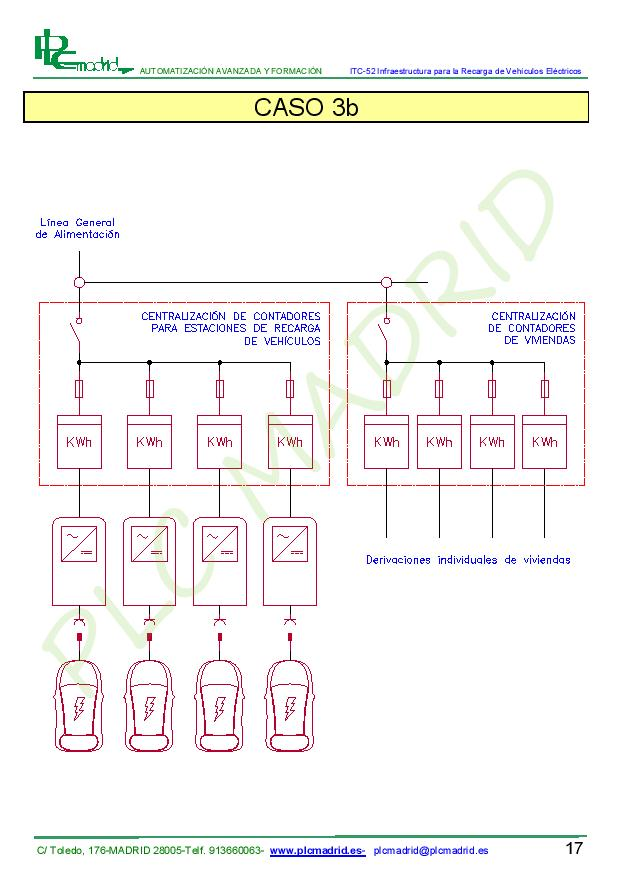 https://www.plcmadrid.es/wp-content/uploads/MT-IRVE-page-019.jpg