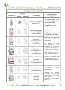 https://www.plcmadrid.es/wp-content/uploads/MT_PE_2016_Página_05-min-217x300.jpg