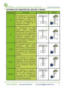 https://www.plcmadrid.es/wp-content/uploads/MT_PE_2016_Página_09-min-215x300.jpg