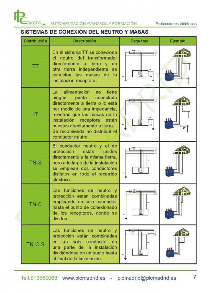 https://www.plcmadrid.es/wp-content/uploads/MT_PE_2016_Página_09-min-733x1024.jpg
