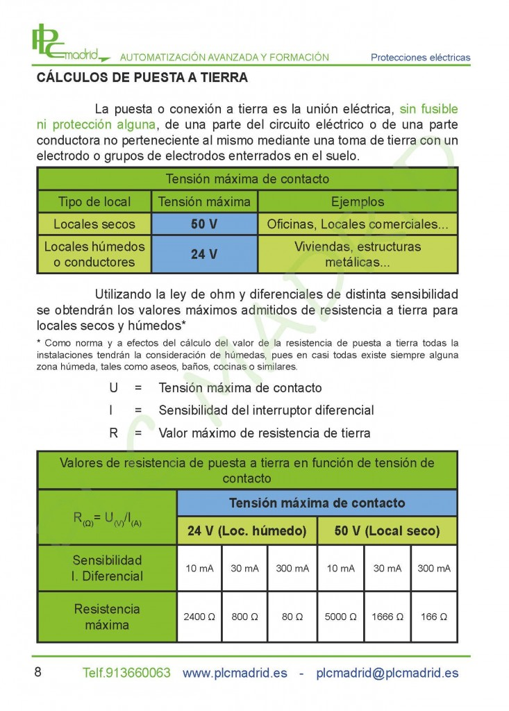 https://www.plcmadrid.es/wp-content/uploads/MT_PE_2016_Página_10-min-733x1024.jpg