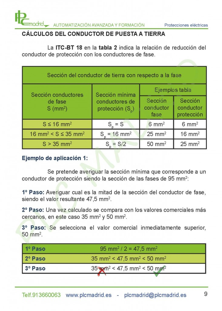 https://www.plcmadrid.es/wp-content/uploads/MT_PE_2016_Página_11-min-733x1024.jpg