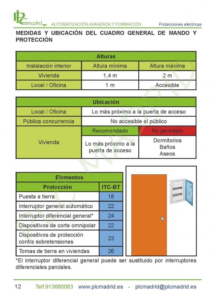 https://www.plcmadrid.es/wp-content/uploads/MT_PE_2016_Página_14-min-738x1024.jpg