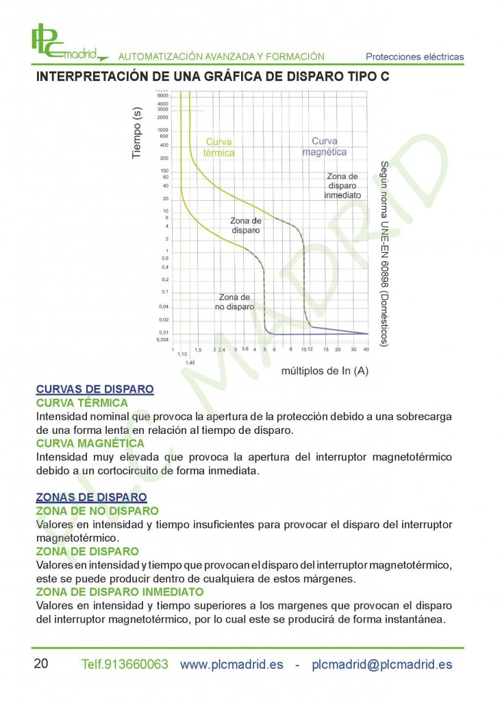 https://www.plcmadrid.es/wp-content/uploads/MT_PE_2016_Página_22-min-733x1024.jpg