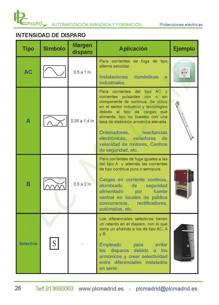https://www.plcmadrid.es/wp-content/uploads/MT_PE_2016_Página_28-min-735x1024.jpg