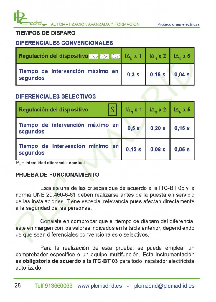 https://www.plcmadrid.es/wp-content/uploads/MT_PE_2016_Página_30-min-733x1024.jpg