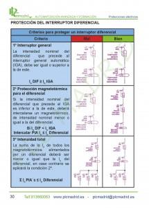 https://www.plcmadrid.es/wp-content/uploads/MT_PE_2016_Página_32-min-215x300.jpg