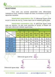 https://www.plcmadrid.es/wp-content/uploads/MT_PE_2016_Página_33-min-215x300.jpg