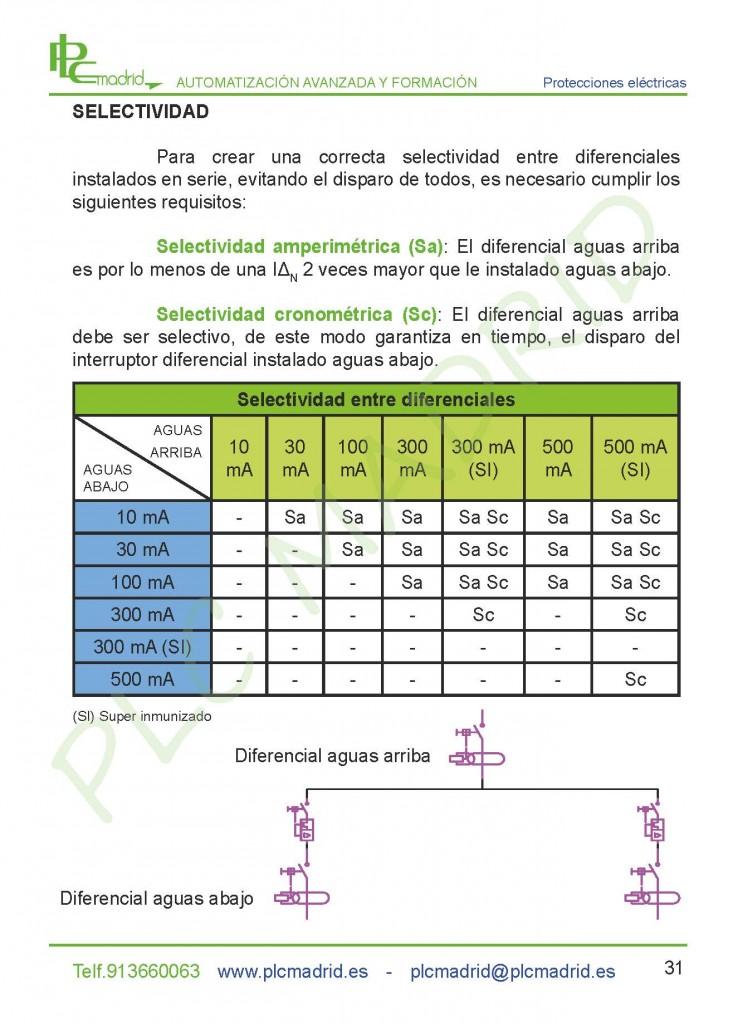 https://www.plcmadrid.es/wp-content/uploads/MT_PE_2016_Página_33-min-733x1024.jpg