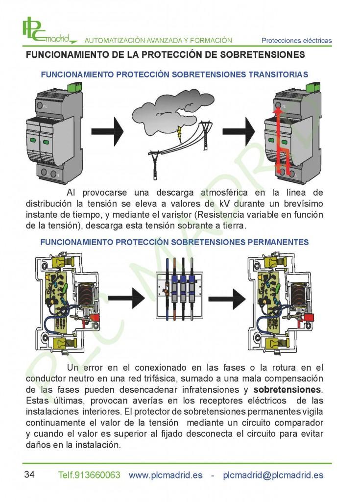 https://www.plcmadrid.es/wp-content/uploads/MT_PE_2016_Página_36-min-733x1024.jpg