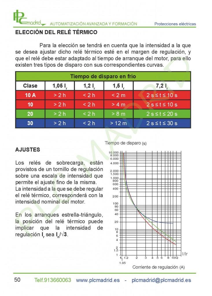 https://www.plcmadrid.es/wp-content/uploads/MT_PE_2016_Página_52-min-733x1024.jpg