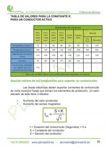 https://www.plcmadrid.es/wp-content/uploads/MT_PE_2016_Página_61-min-215x300.jpg