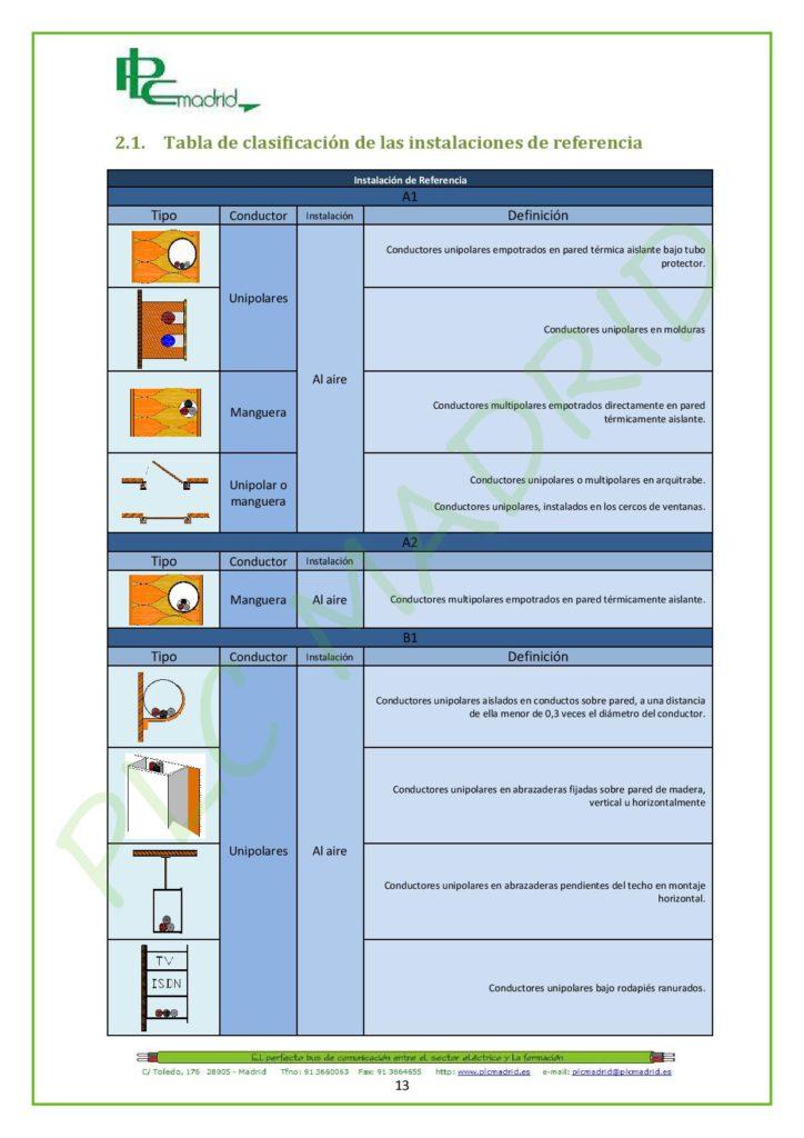 https://www.plcmadrid.es/wp-content/uploads/NORMA-UNE-20460-5-523-APLICACIONES-PR-üCTICAS-PARTE-1-page-013-724x1024.jpg