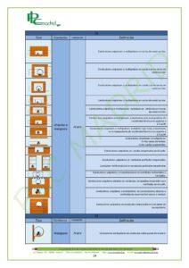 https://www.plcmadrid.es/wp-content/uploads/NORMA-UNE-20460-5-523-APLICACIONES-PR-üCTICAS-PARTE-1-page-014-212x300.jpg