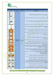 https://www.plcmadrid.es/wp-content/uploads/NORMA-UNE-20460-5-523-APLICACIONES-PR-üCTICAS-PARTE-1-page-015-212x300.jpg