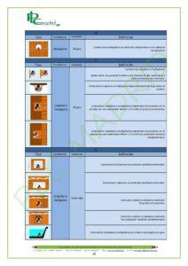 https://www.plcmadrid.es/wp-content/uploads/NORMA-UNE-20460-5-523-APLICACIONES-PR-üCTICAS-PARTE-1-page-016-212x300.jpg