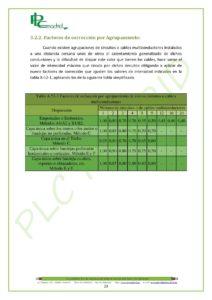 https://www.plcmadrid.es/wp-content/uploads/NORMA-UNE-20460-5-523-APLICACIONES-PR-üCTICAS-PARTE-1-page-023-212x300.jpg