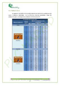 https://www.plcmadrid.es/wp-content/uploads/NORMA-UNE-20460-5-523-APLICACIONES-PR-üCTICAS-PARTE-1-page-027-212x300.jpg