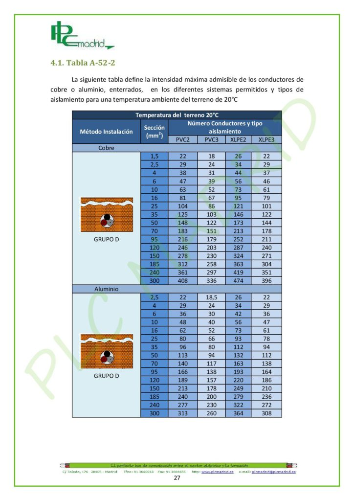 https://www.plcmadrid.es/wp-content/uploads/NORMA-UNE-20460-5-523-APLICACIONES-PR-üCTICAS-PARTE-1-page-027-724x1024.jpg