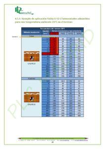 https://www.plcmadrid.es/wp-content/uploads/NORMA-UNE-20460-5-523-APLICACIONES-PR-üCTICAS-PARTE-1-page-028-212x300.jpg