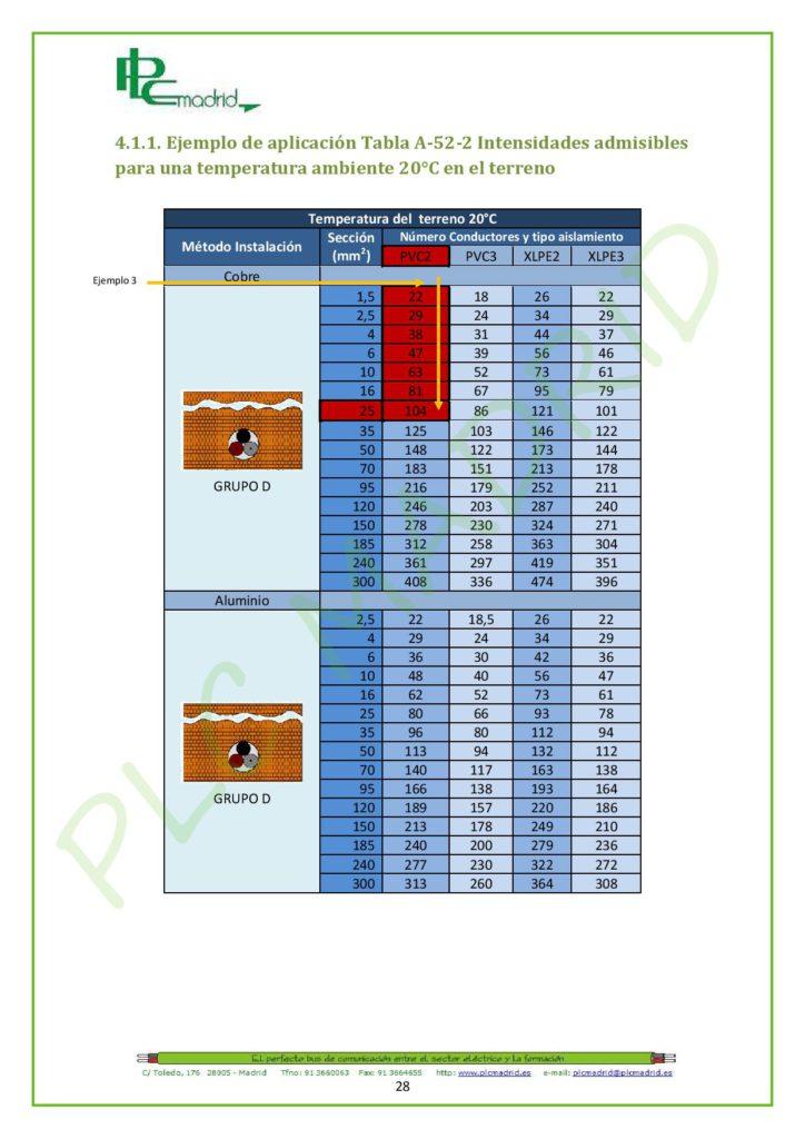 https://www.plcmadrid.es/wp-content/uploads/NORMA-UNE-20460-5-523-APLICACIONES-PR-üCTICAS-PARTE-1-page-028-724x1024.jpg