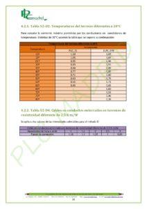https://www.plcmadrid.es/wp-content/uploads/NORMA-UNE-20460-5-523-APLICACIONES-PR-üCTICAS-PARTE-2-page-001-212x300.jpg