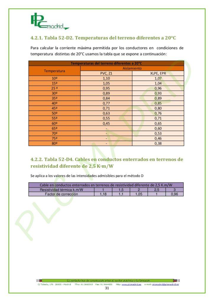 https://www.plcmadrid.es/wp-content/uploads/NORMA-UNE-20460-5-523-APLICACIONES-PR-üCTICAS-PARTE-2-page-001-724x1024.jpg