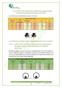 https://www.plcmadrid.es/wp-content/uploads/NORMA-UNE-20460-5-523-APLICACIONES-PR-üCTICAS-PARTE-2-page-002-212x300.jpg