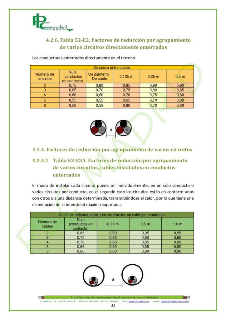 https://www.plcmadrid.es/wp-content/uploads/NORMA-UNE-20460-5-523-APLICACIONES-PR-üCTICAS-PARTE-2-page-002-724x1024.jpg
