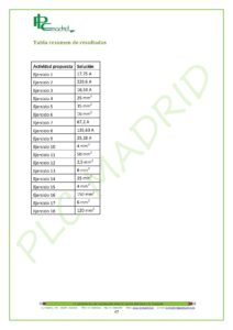 https://www.plcmadrid.es/wp-content/uploads/NORMA-UNE-20460-5-523-APLICACIONES-PR-üCTICAS-PARTE-2-page-017-212x300.jpg