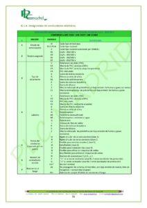 https://www.plcmadrid.es/wp-content/uploads/NORMA-UNE-20460-5-523-APLICACIONES-PR-üCTICAS-PARTE-2-page-025-212x300.jpg