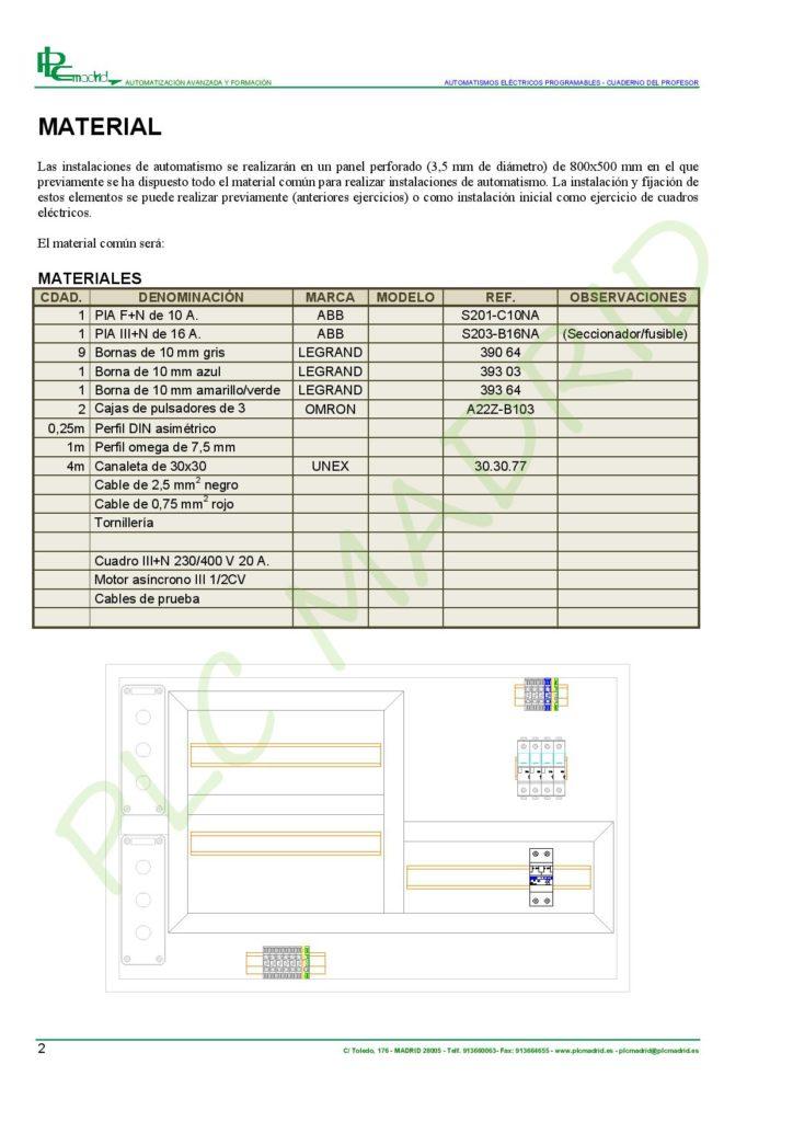 https://www.plcmadrid.es/wp-content/uploads/PRACTICAS-IEP-AI-ALUMNO-page-004-724x1024.jpg