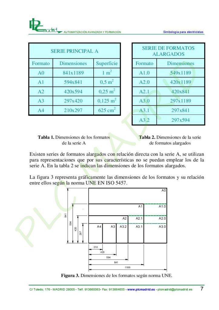 https://www.plcmadrid.es/wp-content/uploads/SIMBOLOGIA-PARA-ELECTRICISTAS-vA5-page-009-723x1024.jpg