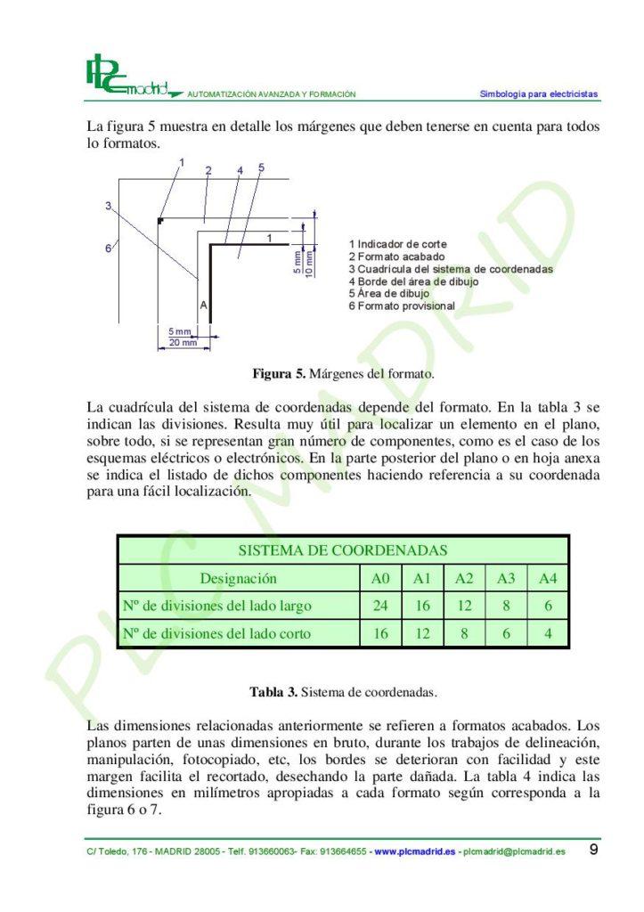 https://www.plcmadrid.es/wp-content/uploads/SIMBOLOGIA-PARA-ELECTRICISTAS-vA5-page-011-723x1024.jpg