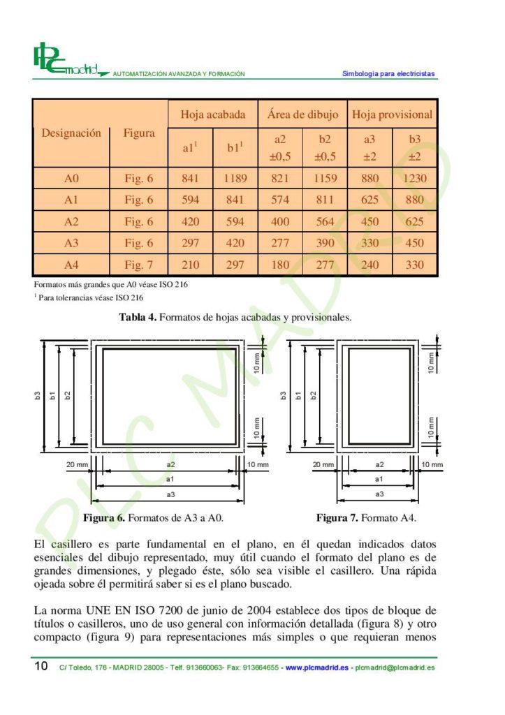 https://www.plcmadrid.es/wp-content/uploads/SIMBOLOGIA-PARA-ELECTRICISTAS-vA5-page-012-723x1024.jpg