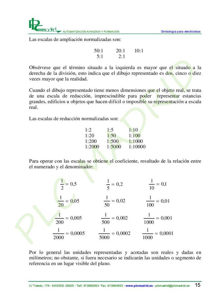 https://www.plcmadrid.es/wp-content/uploads/SIMBOLOGIA-PARA-ELECTRICISTAS-vA5-page-017-723x1024.jpg
